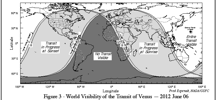 The track of the venus transit